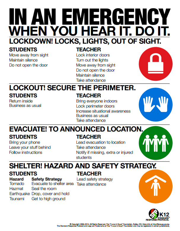 This+school+safety+poster+is+hung+in+classrooms+around+the+school.+It+reminds+students+of+what+to+do+in+an+emergency.+